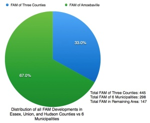 FAM.3.countiesj