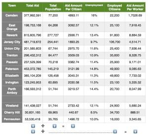 minimumwage.chart2